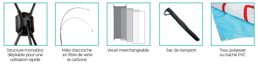 X banner-caracteristiques